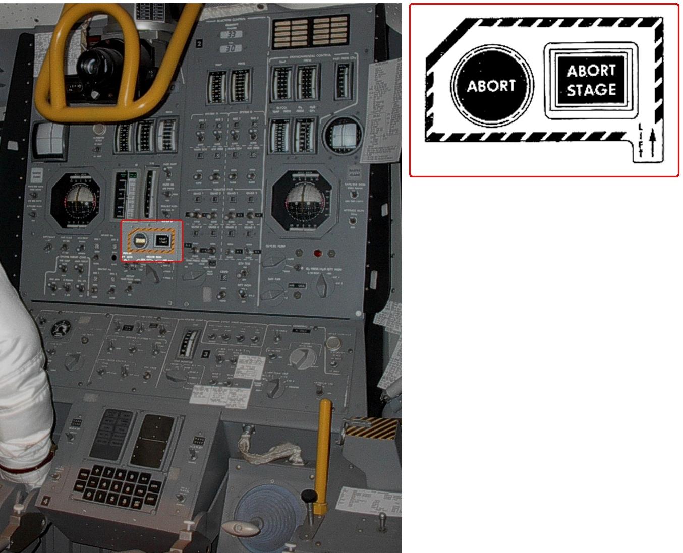 Botón de aborto (Abort Stage) y situación del mismo en el panel de mando del Módulo Lunar.