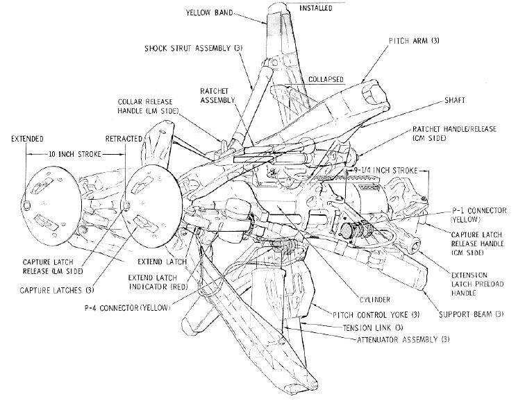 Posiciones de la sonda de acoplamiento; extendida y retraída (Apollo Operations Handbook)